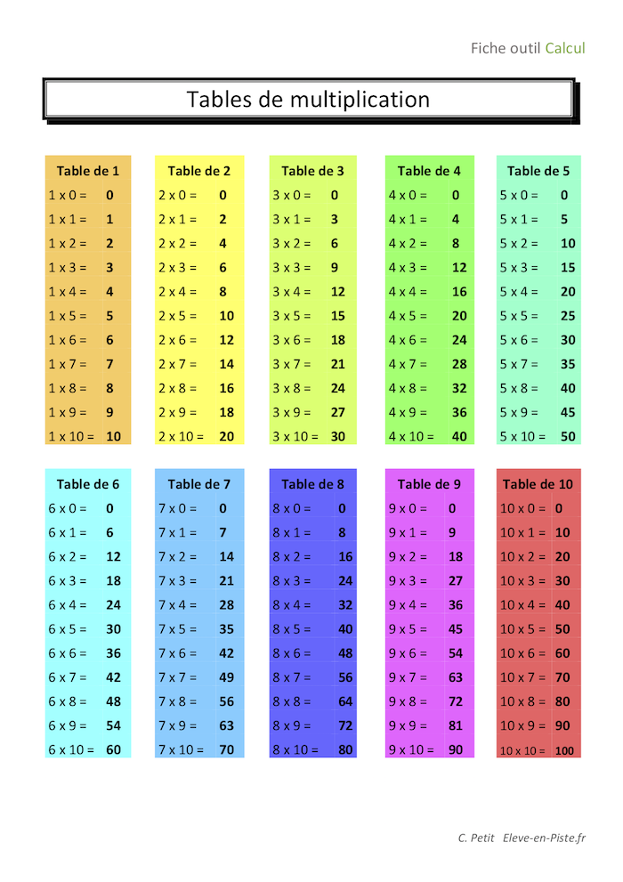 L ve en piste tables de multiplication - Table de multiplication par 4 ...